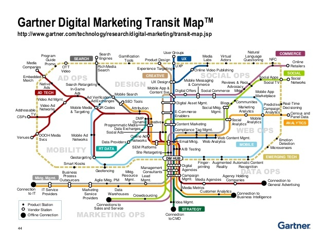 gartner-webinar-social-media-analytics-23102014-45-638.jpg